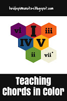 Teaching Chords in Color by associating primary chords with colors and thei heidispianonotes.blogspot.com
