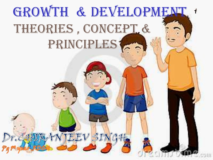 role of heredity and environment in child development
