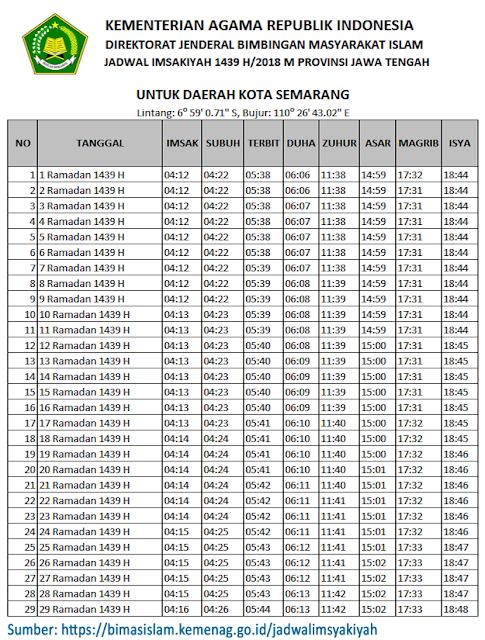 Imsakiyah ramadhan 1440 H
