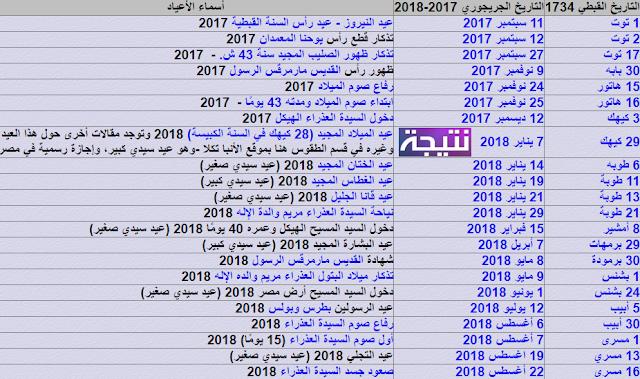 نتيجة 2018 المسيحية - اعياد النتيجة القبطية 2018