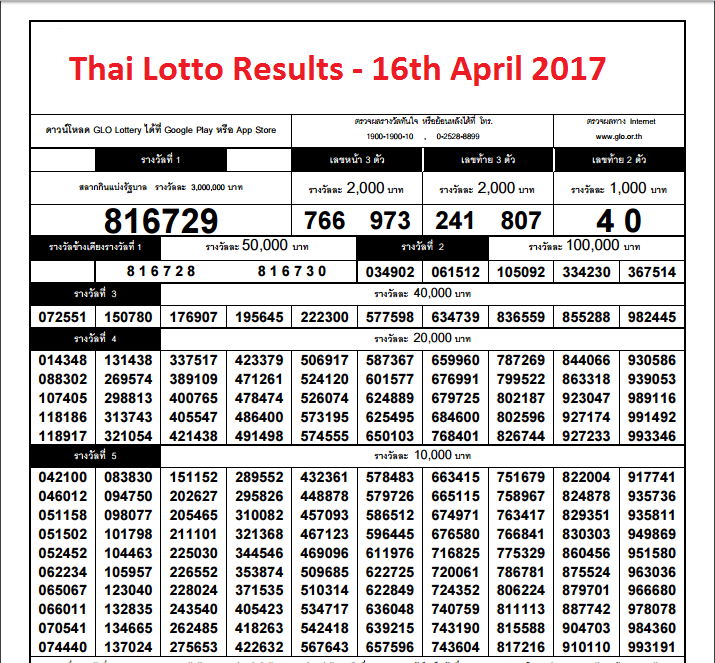 Thai Lotto Results Chart and Tips 16th April 2017 - Thailand News