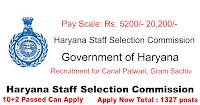 Haryana Staff Selection Commission Recruitment for Canal Patwari, Gram Sachiv 2015-2016