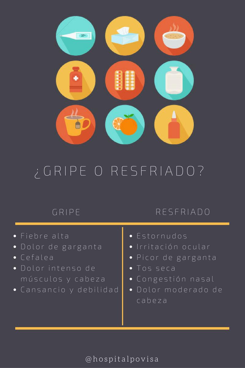 Infografía: Gripe VS. Resfriado. Hospital Povisa