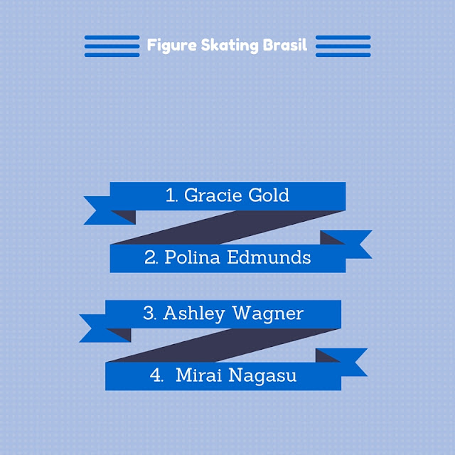 patinação, campeonatos nacionais, patinação EUA, US figure skating, US nationals, patinagem, feminino patinação, gracie gold, polina edmunds, ashley wagner, mirai nagasu