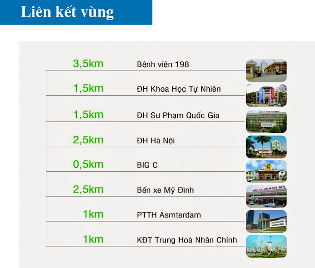 lien-ket-vung-dream-center-home