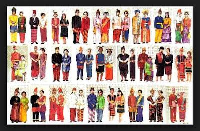 Daftar Jenis Suku Bangsa di Indonesia