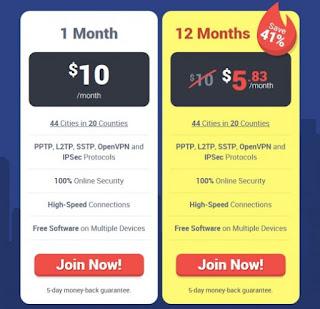 VPN Tercepat, VPN Full Speed, VPN Terbaik