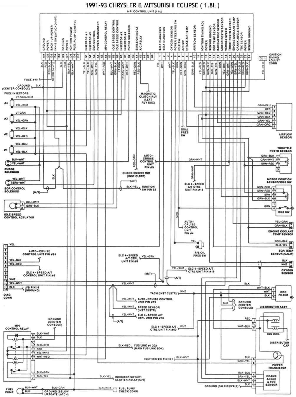 2011 mitsubishi eclipse diagrama de cableado