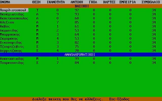 Δωρεάν ελληνικό παιχνίδι μάνατζερ ποδοσφαίρου του 1994