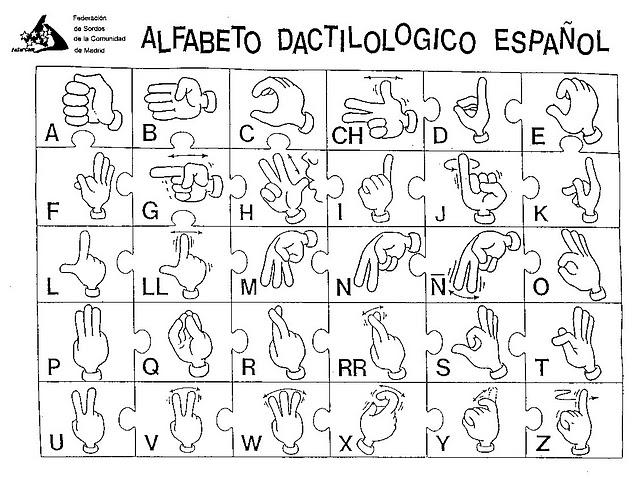 siempre-comunicando: Alfabeto dactilológico español