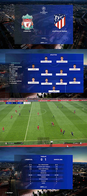 PES 2019 Scoreboard UEFA Champions League by Cesc