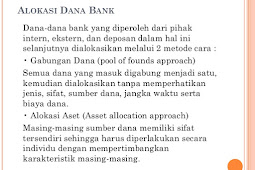 Alokasi Dana Bank (Kredit)