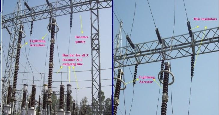 Hyderabad Institute Of Electrical Engineers  132 Kv