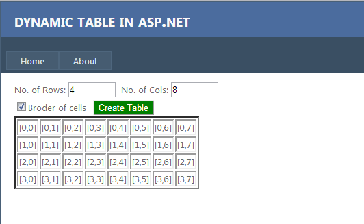 create dynamic table in asp net c# - Angular, TypeScript