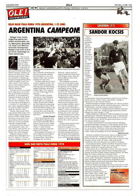 WORLD CUP 1978 FLASHBACK ARGENTINA CAMPEON