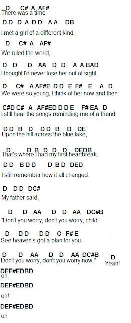 Flute Sheet Music: Don't You Worry Child