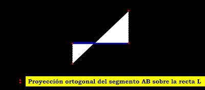 Resultado de imagen para proyecione dibujo lineal