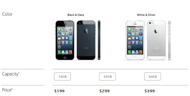 Harga Iphone 5 Bekas Di Olx