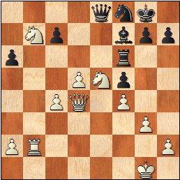 Partida de ajedrez Valentín Marín - Parsons, 1925, posición después de 35.Ce5