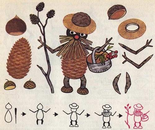 декор осенний, праздник урожая, осень, для дома, для интерьера, украшение дома, осеннее настроение, для осени, праздники осени, поделки осенние, мастерим поделки, своими руками, поделки из природных материалов, из природных материалов, из шишек, из дерева, из овощей, из семян, из ракушек, мастерим с детьми, для детского сада, для школы, из цветов, из камней, из растений, из листьев,из орехов, из желудей,   Мастерим поделки из природных материалов