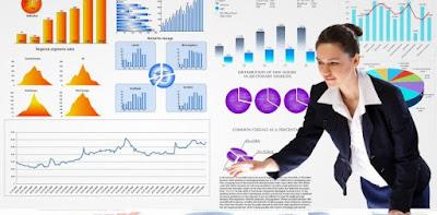 Dasar Akuntansi keuangan