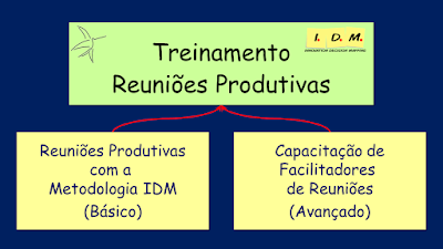 Metodologia IDM Innovation Decision Mapping Planejamento Estratégico Liderança Engajamento Inovação