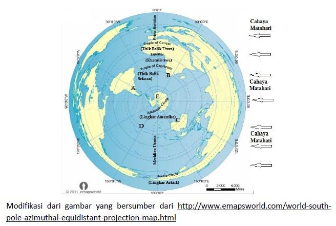 Soal dan Jawaban OSN Kebumian 2019 Tingkat Kabupaten