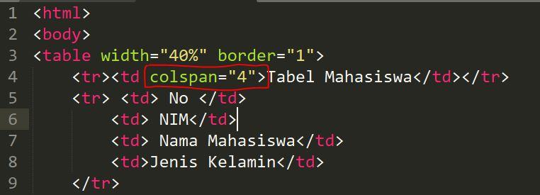 Javascript colspan
