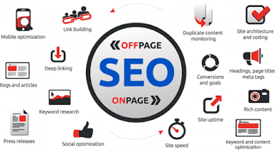 Jenis SEO: SEO On Page Dan Off Page