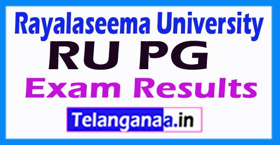 Rayalaseema University RU PG Exam Results