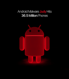 Android_Malware_Judy