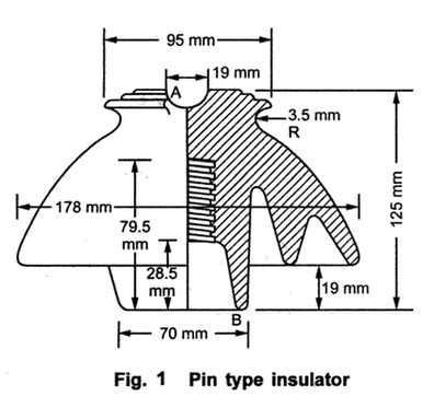 Pin Type Insulators ~ your electrical home