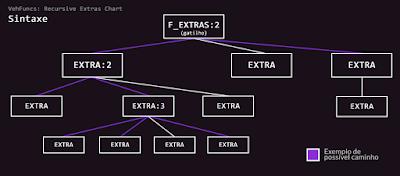gta sa san mod vehfuncs recursive extras recursivos