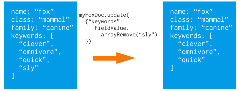 The Firebase Blog: Better Arrays in Cloud Firestore!