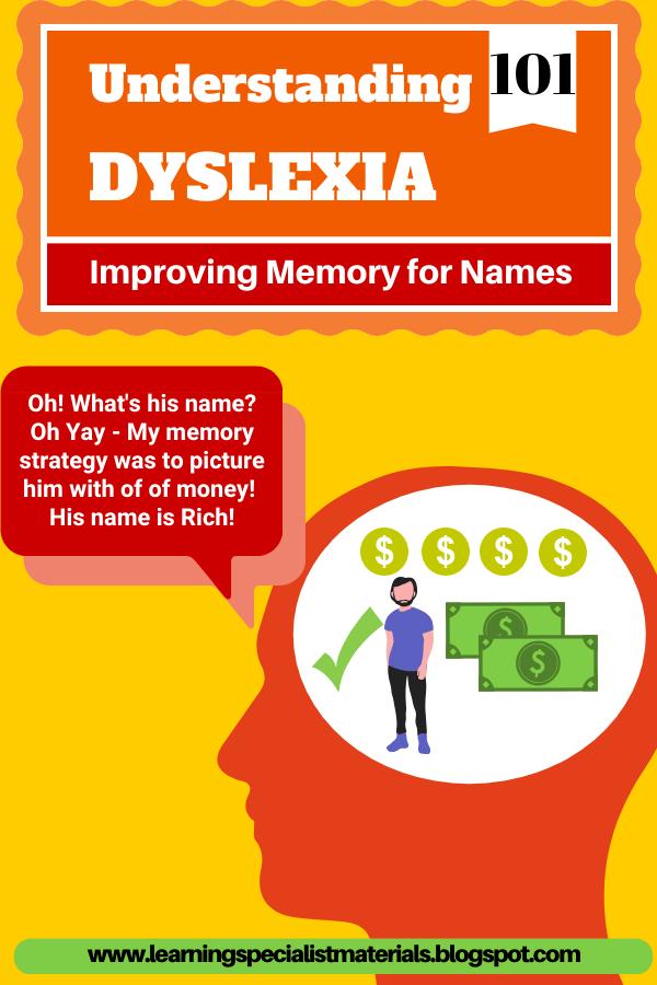 Dyslexia and Word Retrieval Problems