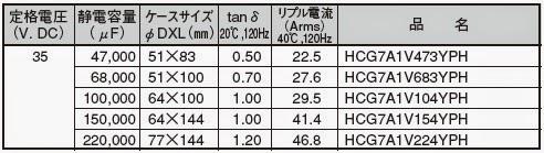 平坂久門ただいま失業中: スポット溶接の試み (その4) 巨大 ...