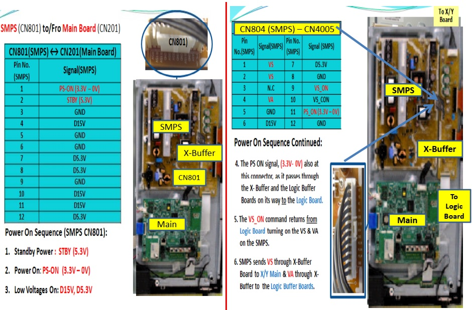 How to troubleshoot Samsung PN43E450A1FXZA Plasma TV | Electronic