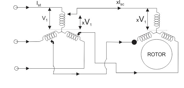 Auto transformer starting of an induction motor etrical