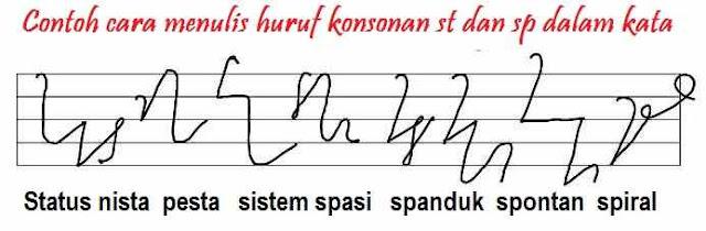 Contoh Cara Menulis Huruf Majemuk Stenografi Sistem ...