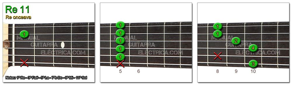Acordes Guitarra Re Onceava - D 11