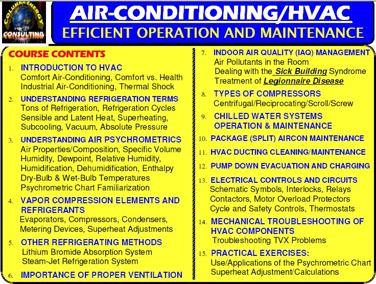 COLUMNA ENERGY: 2ND AIR-CONDITIONING (HVAC) AND
