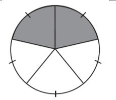 Menghitung luas daerah yang diarsir pada lingkaran