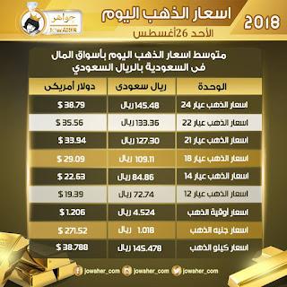 كم سعر الذهب اليوم في السعودية بيع وشراء Jowaher