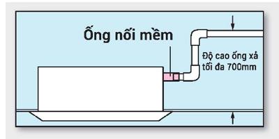 Ống nước ngưng của mặt lạnh âm trần