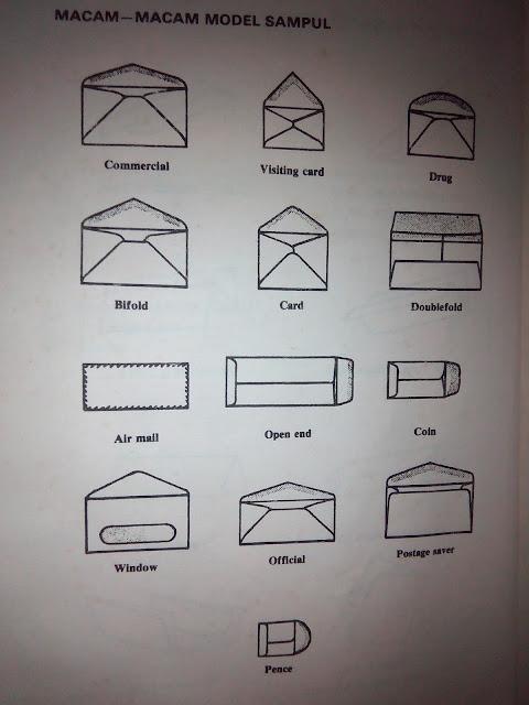 Mengenal Aneka Bentuk Lipatan Surat Dan