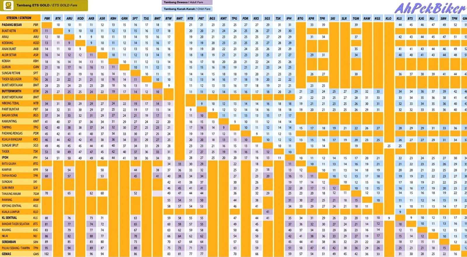 Ktm Intercity Schedule