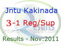 latest jntuk results