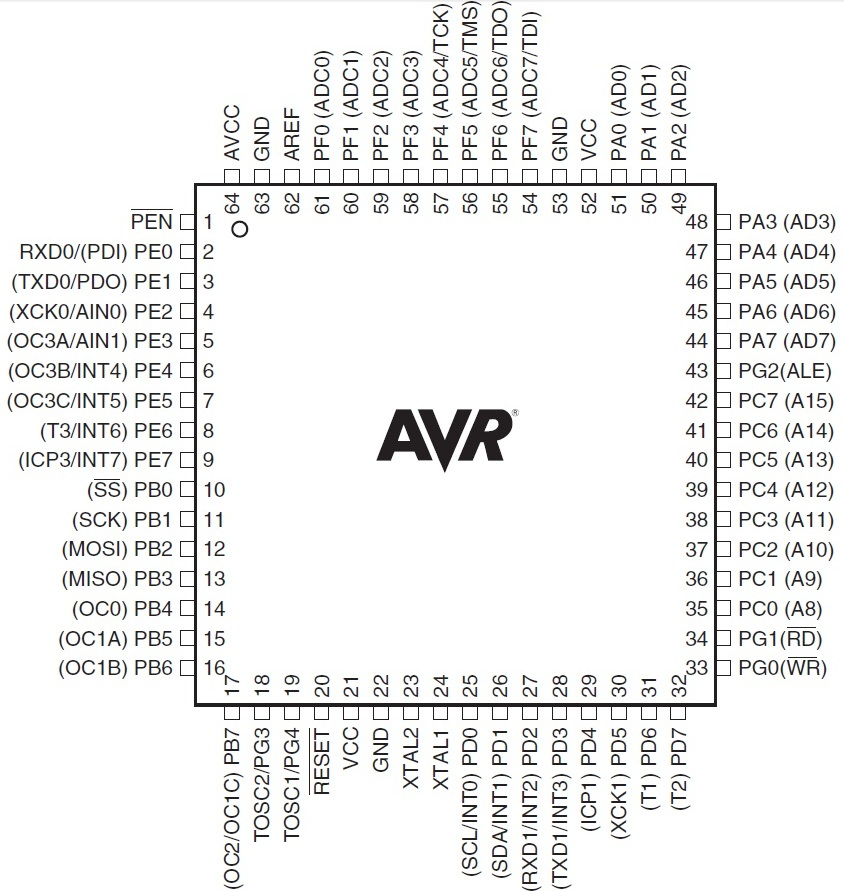 Dictionary of Electronic Components: ATMEGA128