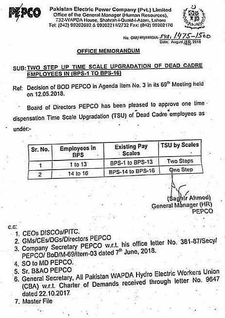 NOTIFICATION REGARDING STEP UP TIME SCALE UPGRADATION OF DEAD CADRE EMPLOYEES BY PEPCO