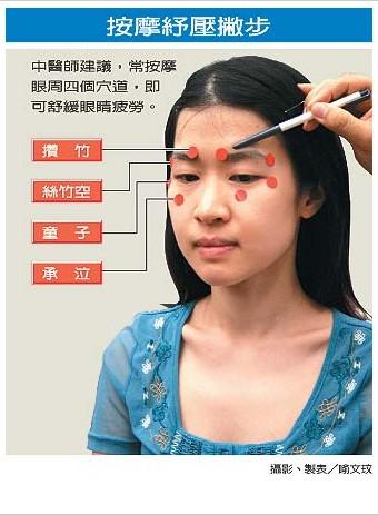 邁向視力清晰之路: [新聞]針灸3月 近視千度剩500度